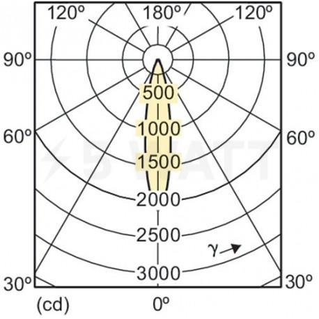 LED лампа PHILIPS Essential LED MR16 5-50W GU5.3 2700K 24D (929001240108) - в интернет-магазине