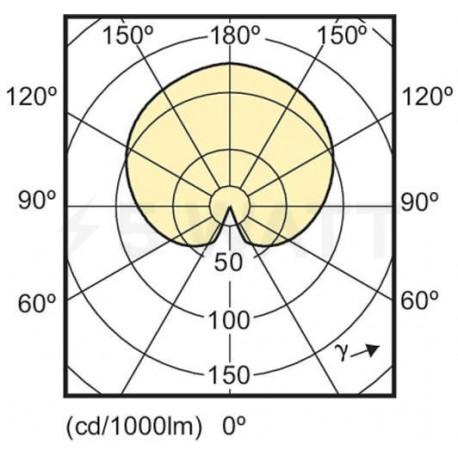 LED лампа PHILIPS CorePro LEDluster ND P45 5.5-40W E14 2700K (929001157802) - недорого