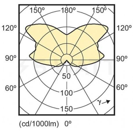 LED лампа PHILIPS CorePro LEDcapsule MV 2.5-25W G9 2700K (929001133402) - недорого