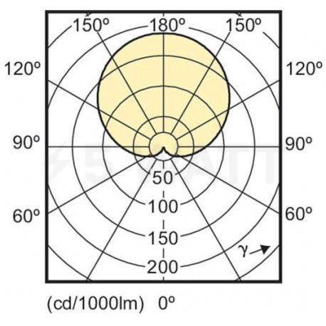 LED лампа PHILIPS CorePro LEDbulb A60 10-75W E27 4000K (929001179502) - недорого