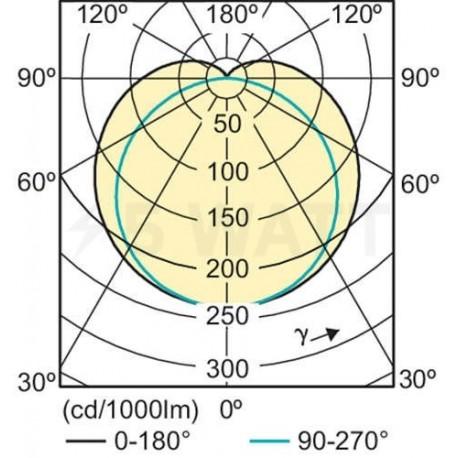 LED лампа PHILIPS Essential LEDtube 600mm 9W T8 4000K G13 AP I (929001128008) одностороннє підключення - в Україні