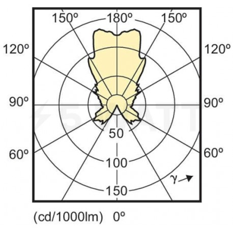 LED лампа PHILIPS Master LEDlustre DT P48 6-40W E14 2700K (929001140602) - недорого