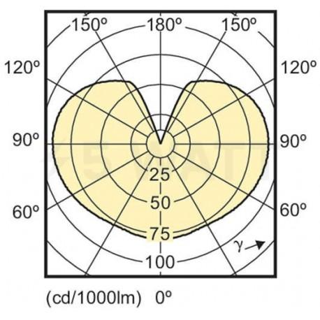LED лампа PHILIPS Master LEDbulb D A67 18-100W E27 2700K (929000276802) - недорого