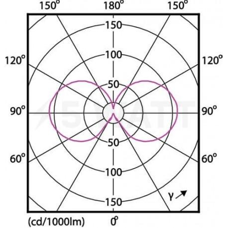 LED лампа PHILIPS LEDClassic B35 4.5-50W E14 2700K CL D Filament(929001227208) - недорого