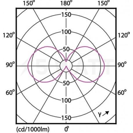 LED лампа PHILIPS LEDClassic P45 4.5-50W E27 2700K CL D Filament(929001227608) - недорого