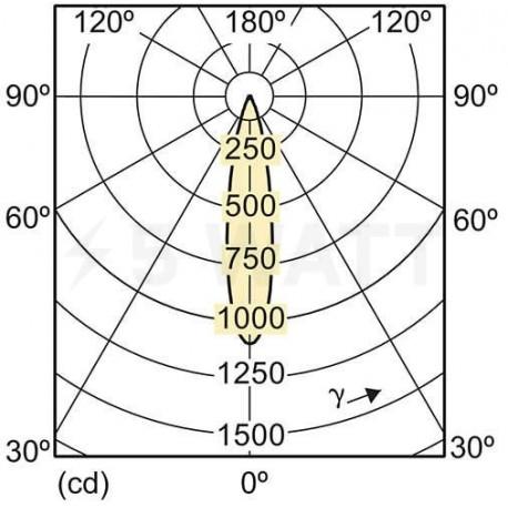 LED лампа PHILIPS Essential LED MR16 4.2-35W G53 2700K 24D (929000250408) - недорого