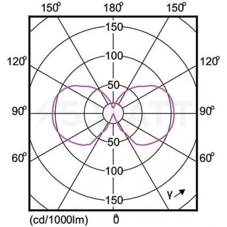 LED лампа PHILIPS LEDClassic A60 4-50W E27 2700K CL ND Filament(929001237108) - недорого