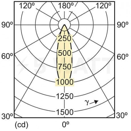 LED лампа PHILIPS Essential LED MR16 5-50W GU5.3 6500K 24D (929001240208) - недорого