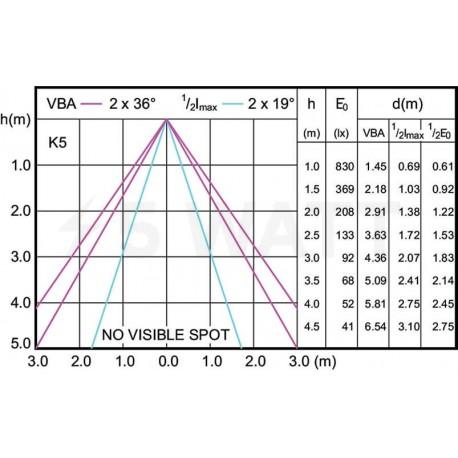 LED лампа PHILIPS Essential LED MR16 4.5-50W GU5.3 3000K 100-240V 36D (929001274408) - недорого