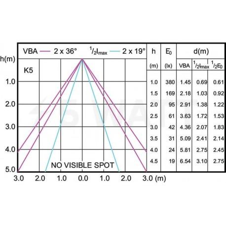 LED лампа PHILIPS Essential LED MR16 3-35W GU5.3 6500K 100-240V 36D (929001274608) - недорого