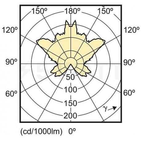 LED лампа PHILIPS Master LEDcandle D BA39 6-40W E14 2700K (929000271902) - недорого