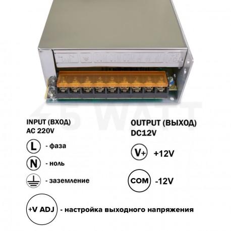 Блок живлення OEM DC12 250W 20А TR-250-12 - в Україні
