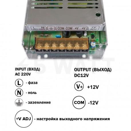 Блок живлення OEM DC12 150W 12,5А TR-150-12 - в Україні