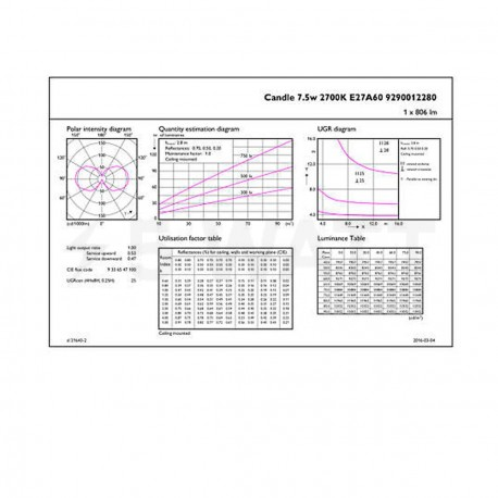 LED лампа PHILIPS LEDClassic A60 7.5-70W E27 2700K WW CL D Filament(929001228008) - недорого